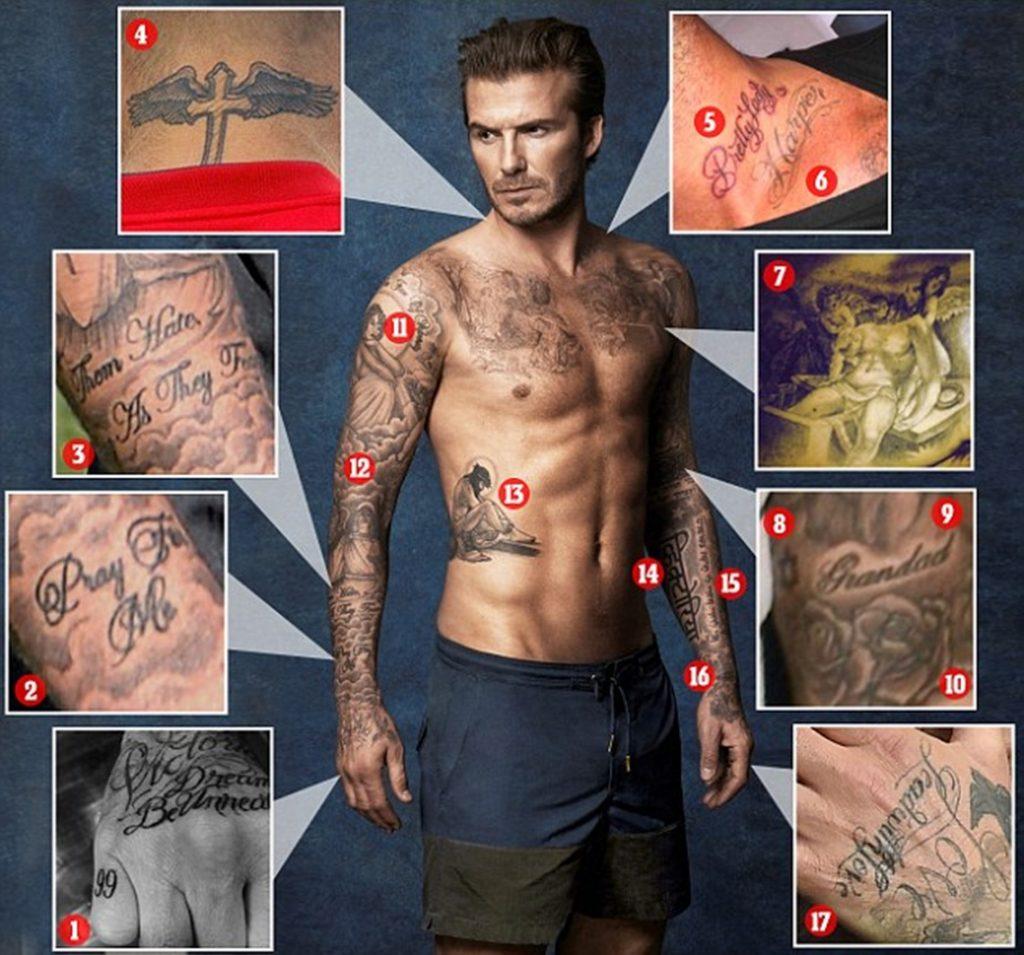 David beckham un gran jugador y experto en tiros libres for Beckham tattoo back