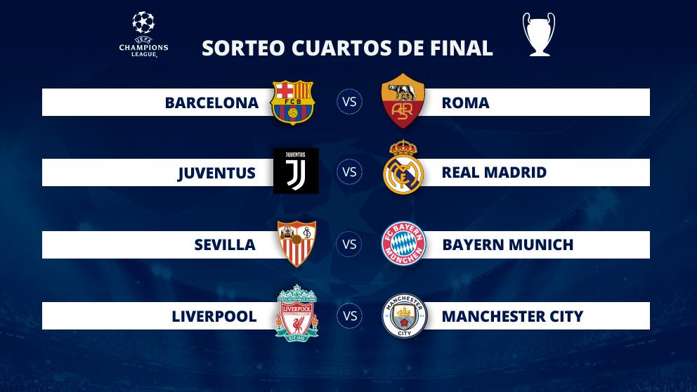 Cuartos de final champions league 2018 futbol hoy for Cuartos de final champions